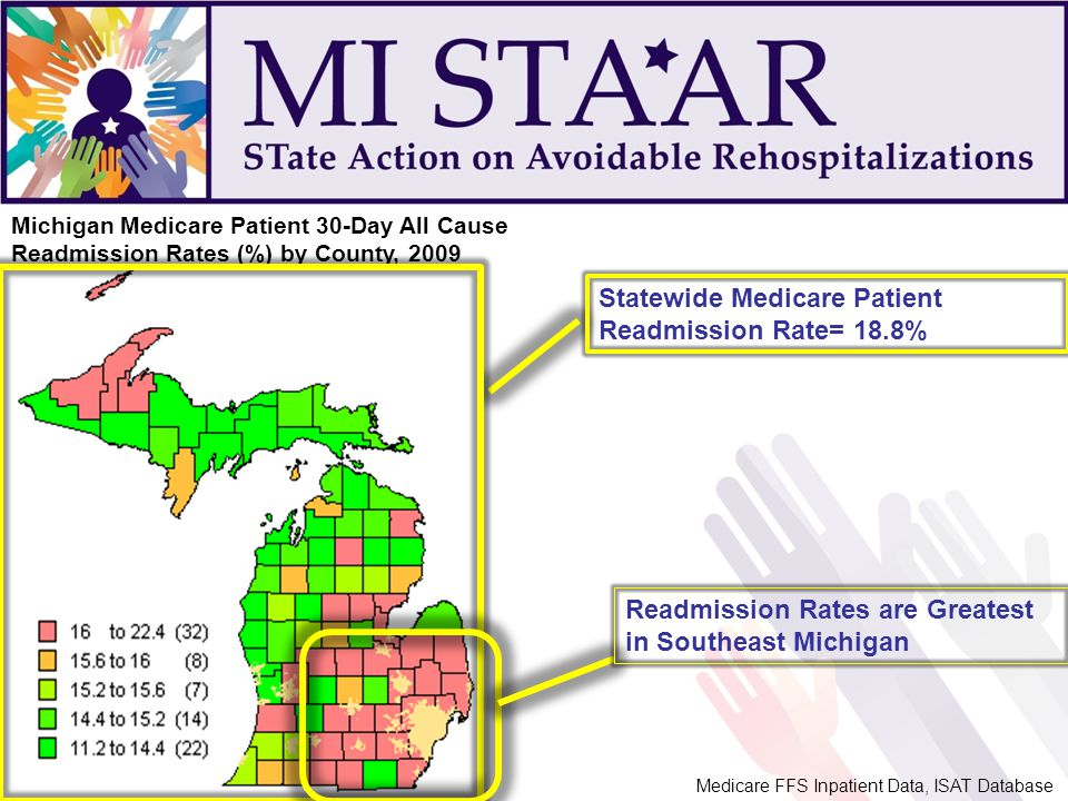 Michigan Medicare Patient 30-Day All Cause Readmission Rates (%) by County, 2009 Statewide Medicare Patient Readmission Rate= 18.8% Readmission Rates are Greatest in Southeast Michigan Medicare FFS Inpatient Data, ISAT Database