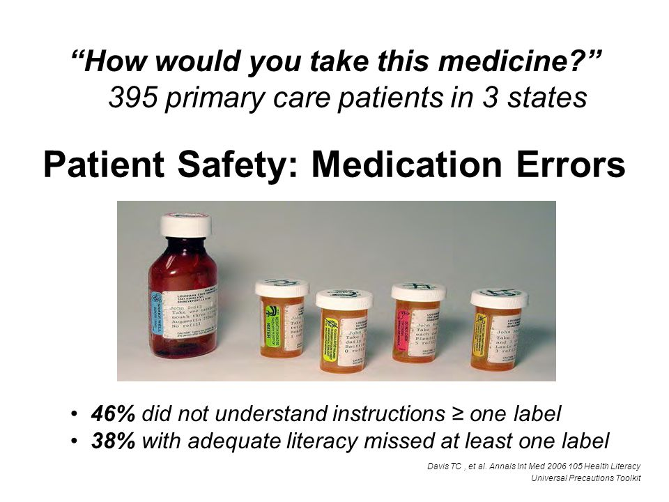 "Patient Safety: Medication Errors ""How would you take this medicine?"" 395 primary care patients in 3 states 46% did not understand instructions ≥ one"