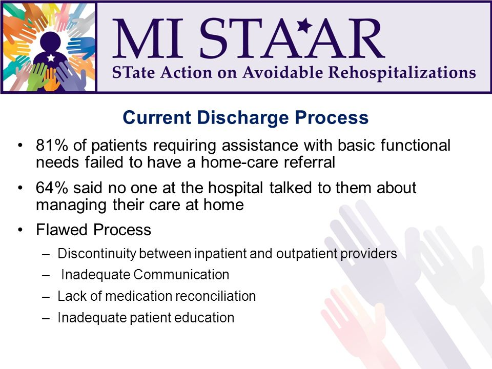 81% of patients requiring assistance with basic functional needs failed to have a home-care referral 64% said no one at the hospital talked to them about managing their care at home Flawed Process –Discontinuity between inpatient and outpatient providers – Inadequate Communication –Lack of medication reconciliation –Inadequate patient education Clark PA.