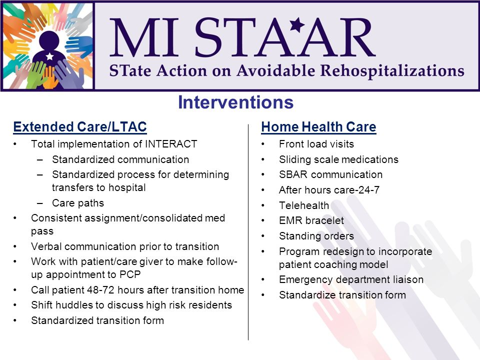 Interventions Extended Care/LTAC Total implementation of INTERACT –Standardized communication –Standardized process for determining transfers to hospi