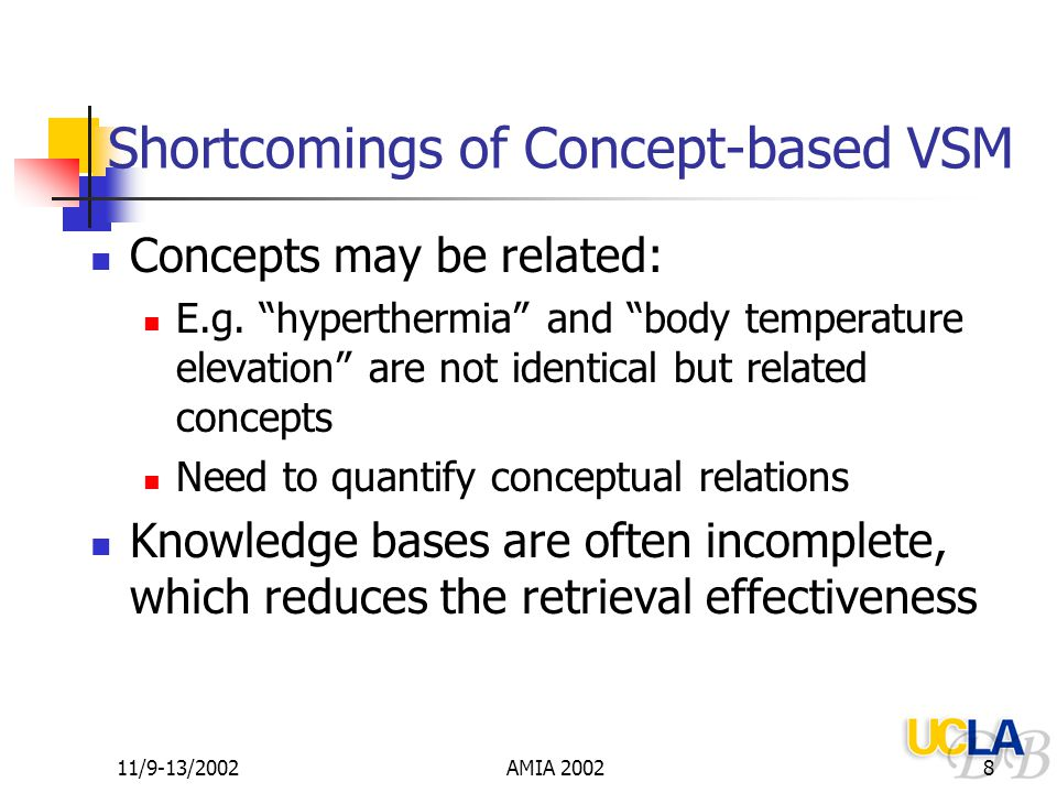 11/9-13/2002AMIA 20029 Conceptual Similarity Evaluation c1 c2 c3 c4 Body temperature elevation Hyperthermia Disease Animal disease Node Distance d(c3,c4)=1 Descendant Count D(c3)=2 D(c4)=0