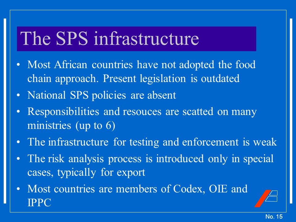 No. 15 The SPS infrastructure Most African countries have not adopted the food chain approach.