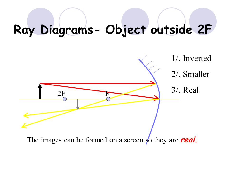 F You can draw any ray diagram by combining 2 of these rays The only difference is where the object is based.