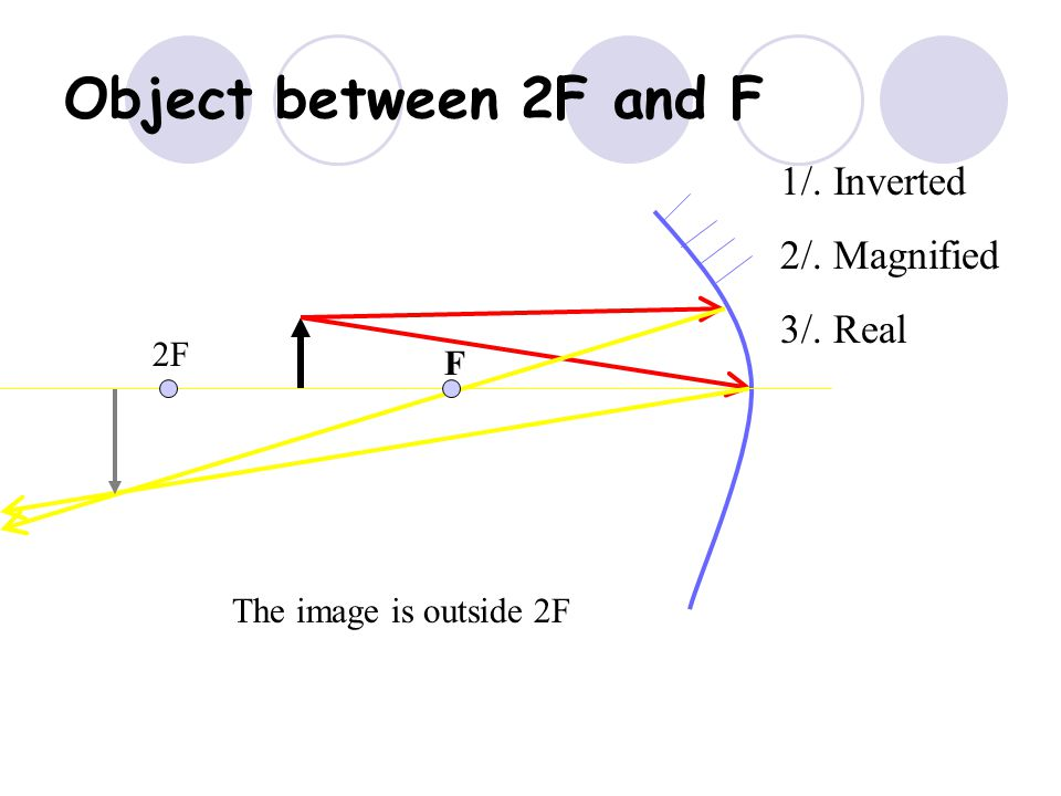 Object at 2F 1/. Inverted 2/. Same Size 3/. Real The image is at 2F F2F