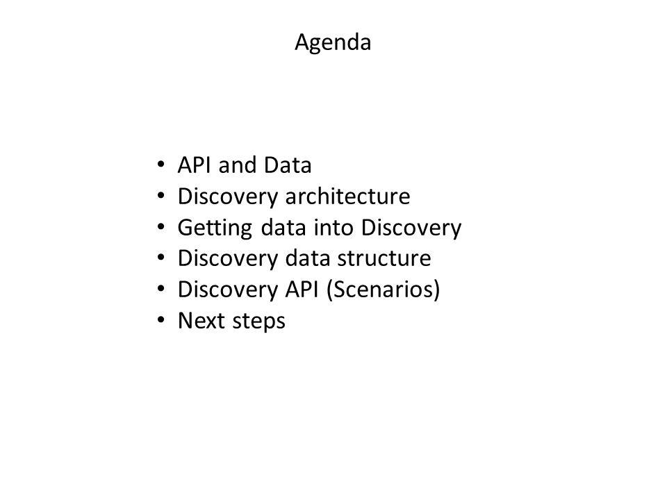 Agenda API and Data Discovery architecture Getting data into Discovery Discovery data structure Discovery API (Scenarios) Next steps
