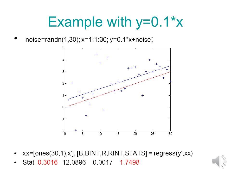 Curve fit noise=randn(1,30); x=1:1:30; y=x+noise 3.908 2.825 4.379 2.942 4.5314 5.7275 8.098 …………………………………25.84 27.47 27.00 30.96 [p,s]=polyfit(x,y,1)