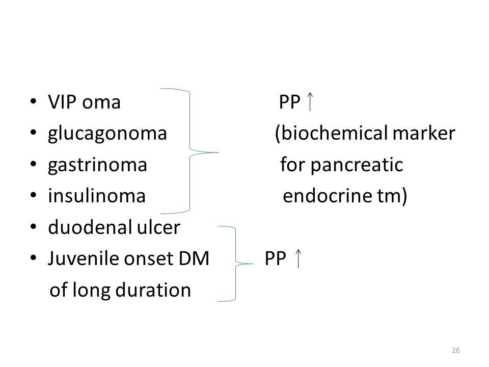 VIP oma PP glucagonoma (biochemical marker gastrinoma for pancreatic insulinoma endocrine tm) duodenal ulcer Juvenile onset DM PP of long duration 26
