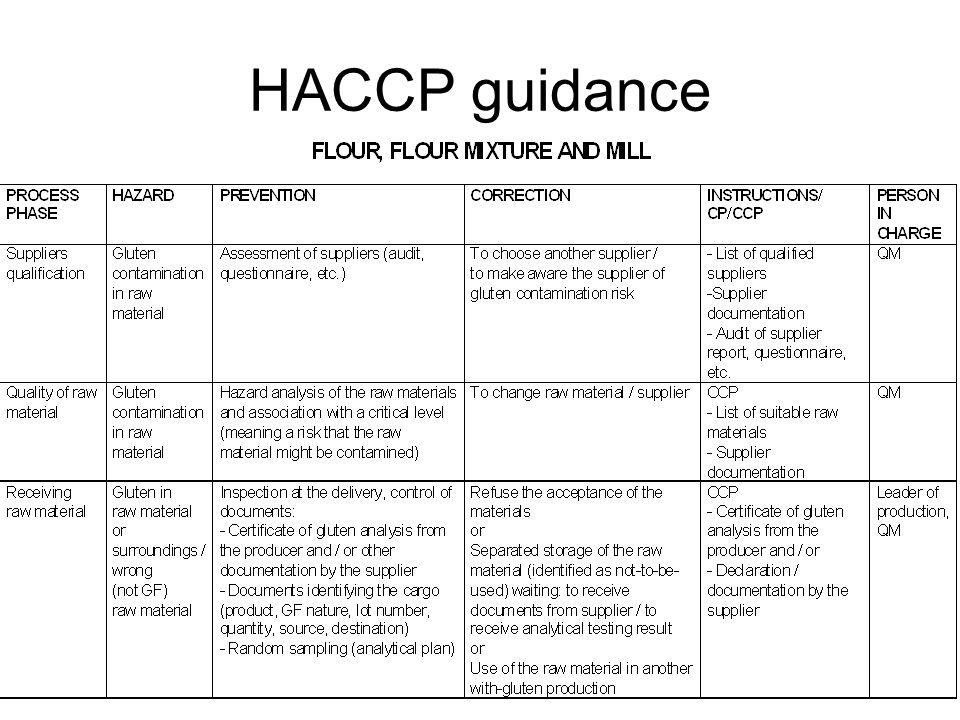 HACCP guidance
