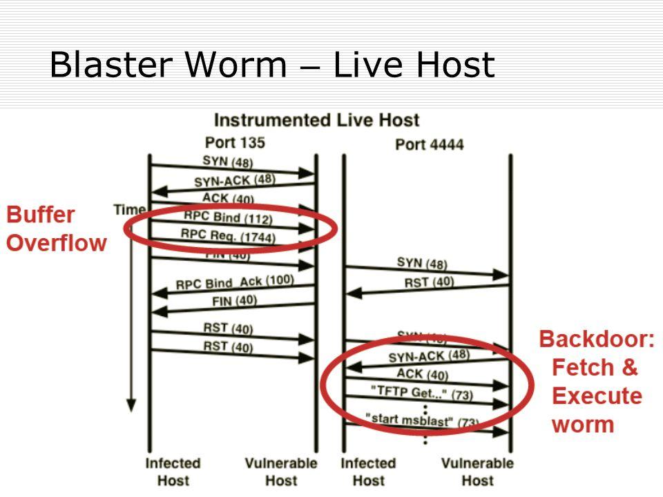 Blaster Worm – Live Host