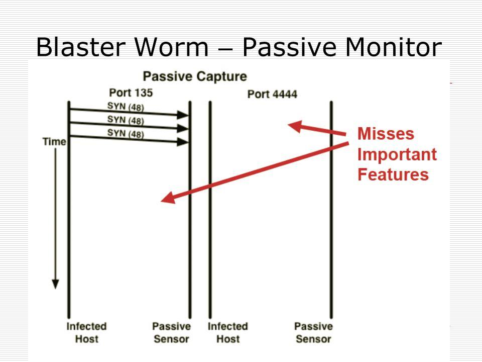 Blaster Worm – Passive Monitor