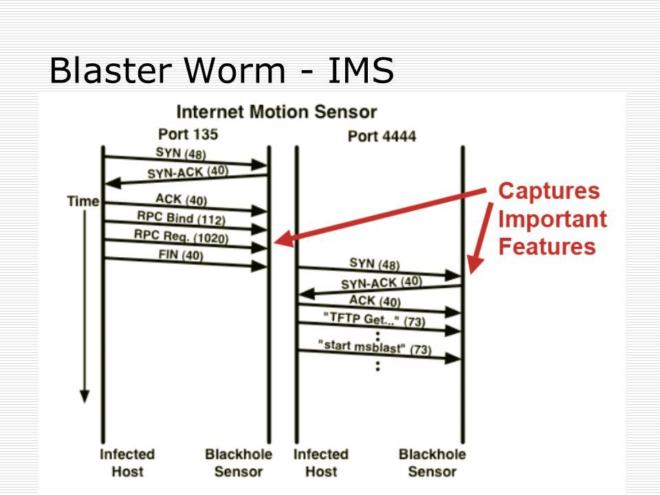 Blaster Worm - IMS