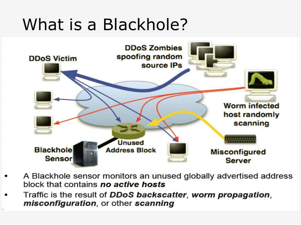 What is a Blackhole?
