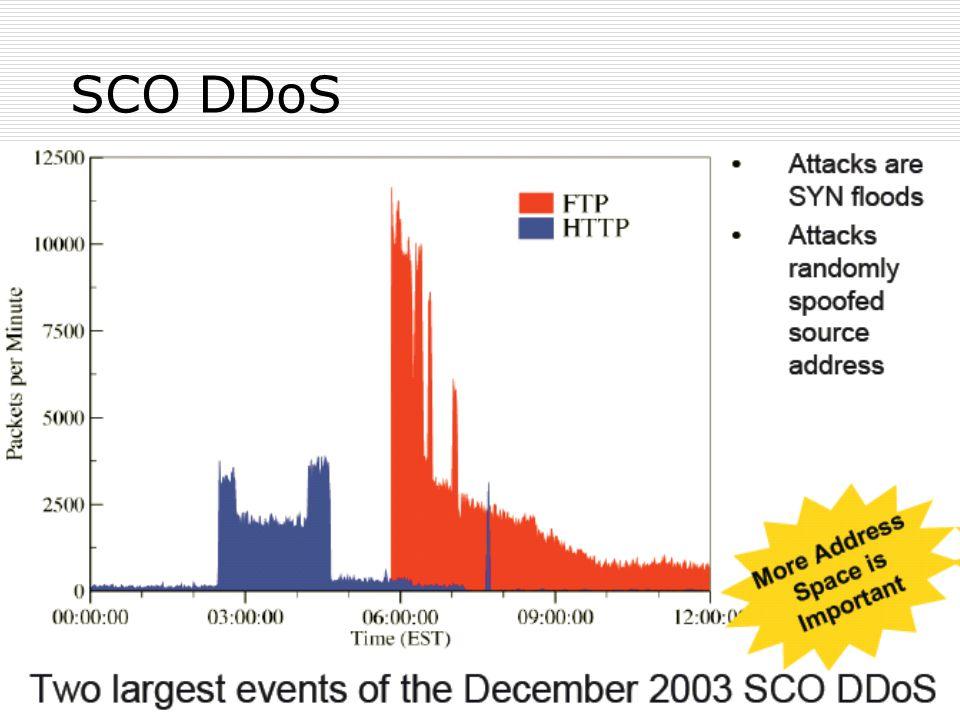 SCO DDoS