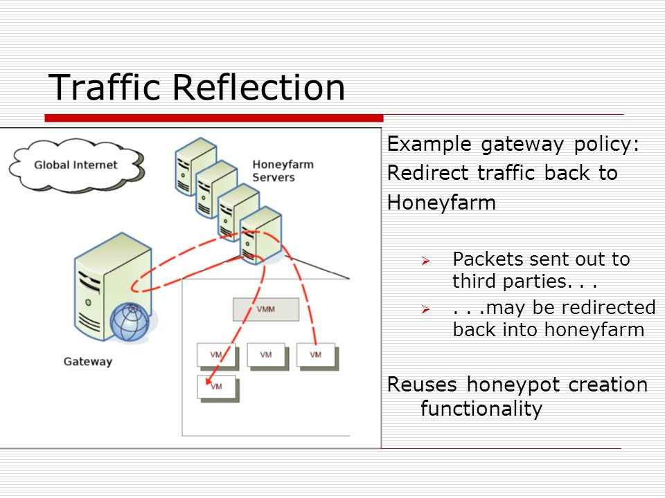 Traffic Reflection Example gateway policy: Redirect traffic back to Honeyfarm  Packets sent out to third parties... ...may be redirected back into h