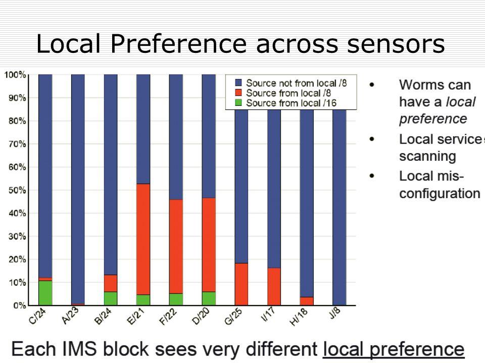 Local Preference across sensors