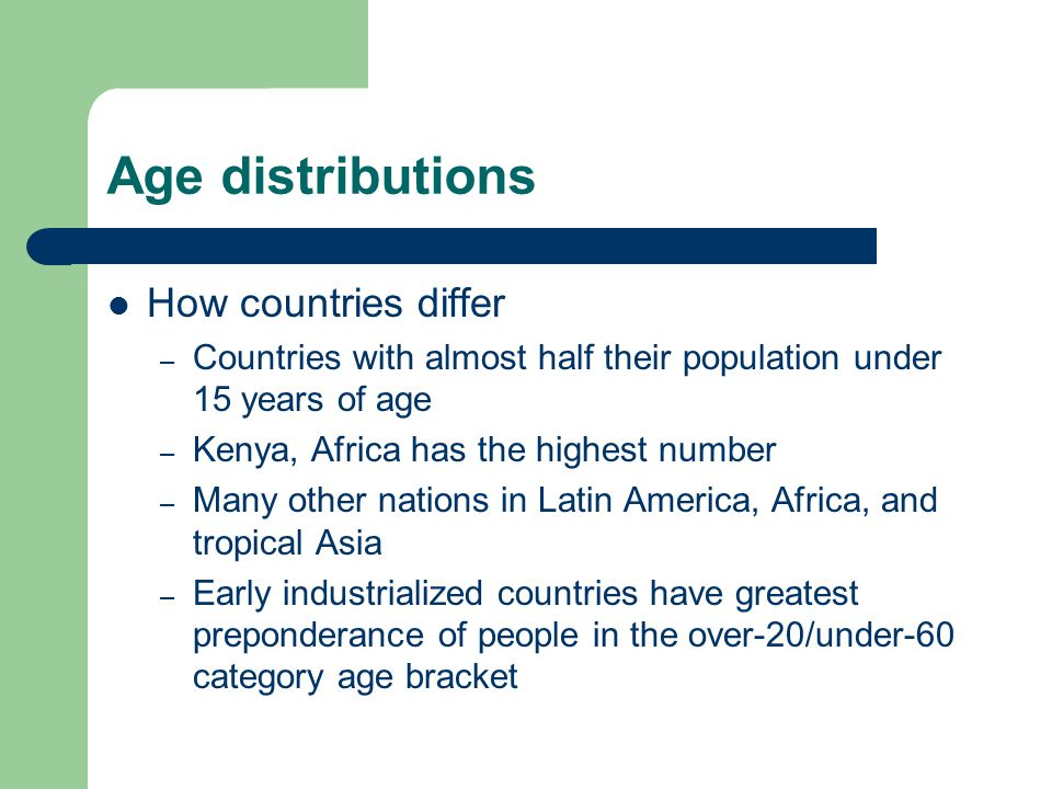 Age distributions How countries differ – Countries with almost half their population under 15 years of age – Kenya, Africa has the highest number – Many other nations in Latin America, Africa, and tropical Asia – Early industrialized countries have greatest preponderance of people in the over-20/under-60 category age bracket