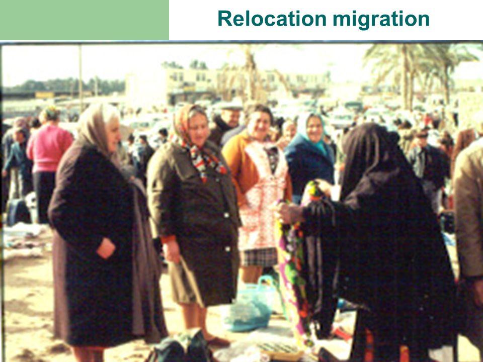 Relocation migration