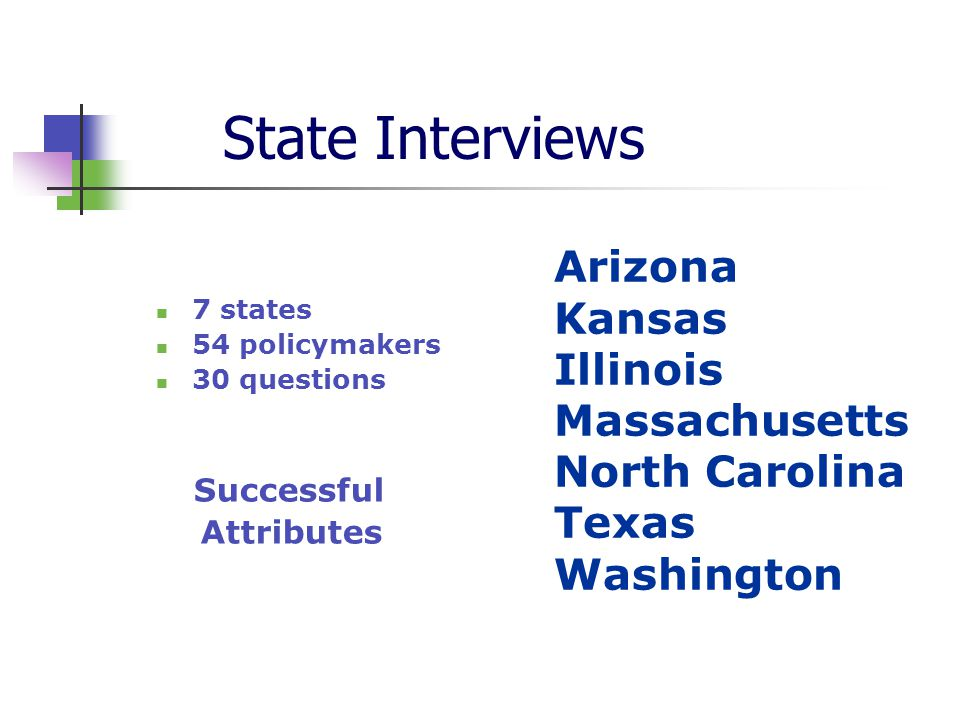 State Interviews 7 states 54 policymakers 30 questions Successful Attributes Arizona Kansas Illinois Massachusetts North Carolina Texas Washington
