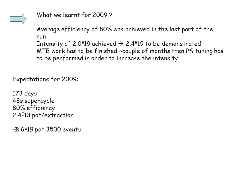 What we learnt for 2009 .