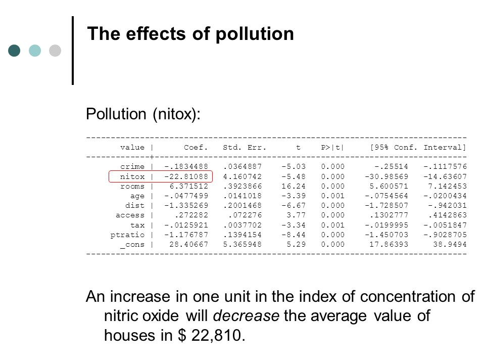 The effects of pollution Pollution (nitox): ------------------------------------------------------------------------------ value | Coef.