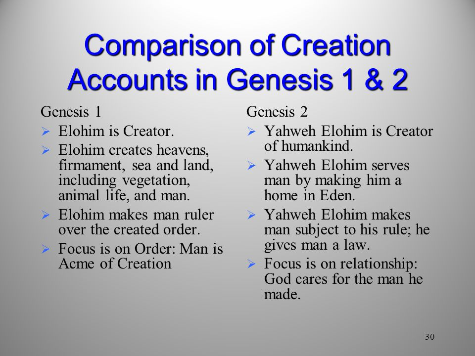 30 Comparison of Creation Accounts in Genesis 1 & 2 Genesis 1  Elohim is Creator.  Elohim creates heavens, firmament, sea and land, including vegeta