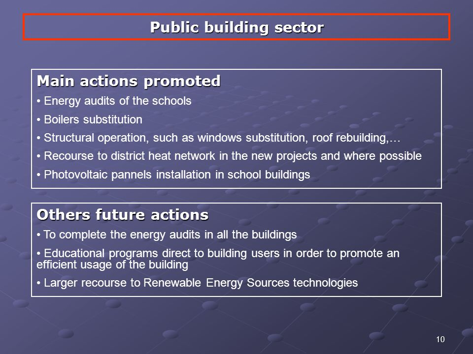 10 Public building sector Main actions promoted Energy audits of the schools Boilers substitution Structural operation, such as windows substitution, roof rebuilding,… Recourse to district heat network in the new projects and where possible Photovoltaic pannels installation in school buildings Others future actions To complete the energy audits in all the buildings Educational programs direct to building users in order to promote an efficient usage of the building Larger recourse to Renewable Energy Sources technologies