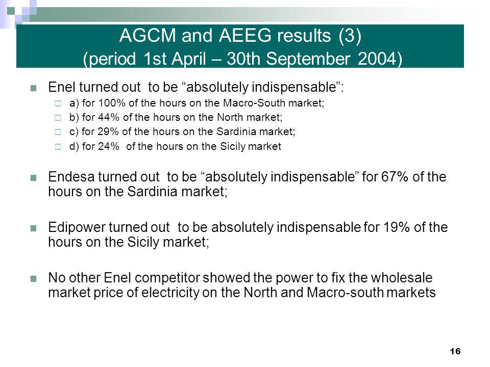 16 AGCM and AEEG results (3) (period 1st April – 30th September 2004) Enel turned out to be absolutely indispensable :  a) for 100% of the hours on the Macro-South market;  b) for 44% of the hours on the North market;  c) for 29% of the hours on the Sardinia market;  d) for 24% of the hours on the Sicily market Endesa turned out to be absolutely indispensable for 67% of the hours on the Sardinia market; Edipower turned out to be absolutely indispensable for 19% of the hours on the Sicily market; No other Enel competitor showed the power to fix the wholesale market price of electricity on the North and Macro-south markets