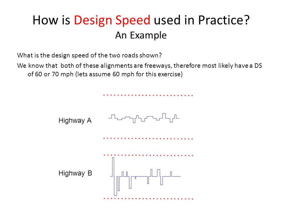 How is Design Speed used in Practice. An Example What is the design speed of the two roads shown.
