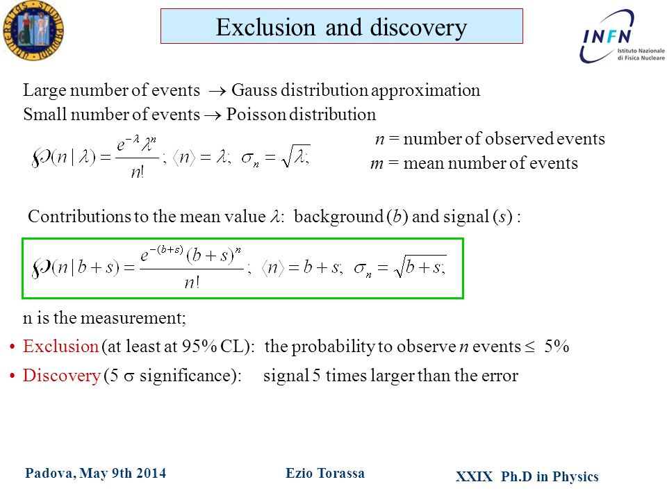XXIX Ph.D in Physics Ezio TorassaPadova, May 9th 2014 Large number of events  Gauss distribution approximation Small number of events  Poisson distribution n = number of observed events m = mean number of events Contributions to the mean value : background (b) and signal (s) : n is the measurement; Exclusion (at least at 95% CL): the probability to observe n events  5% Discovery (5  significance): signal 5 times larger than the error Exclusion and discovery