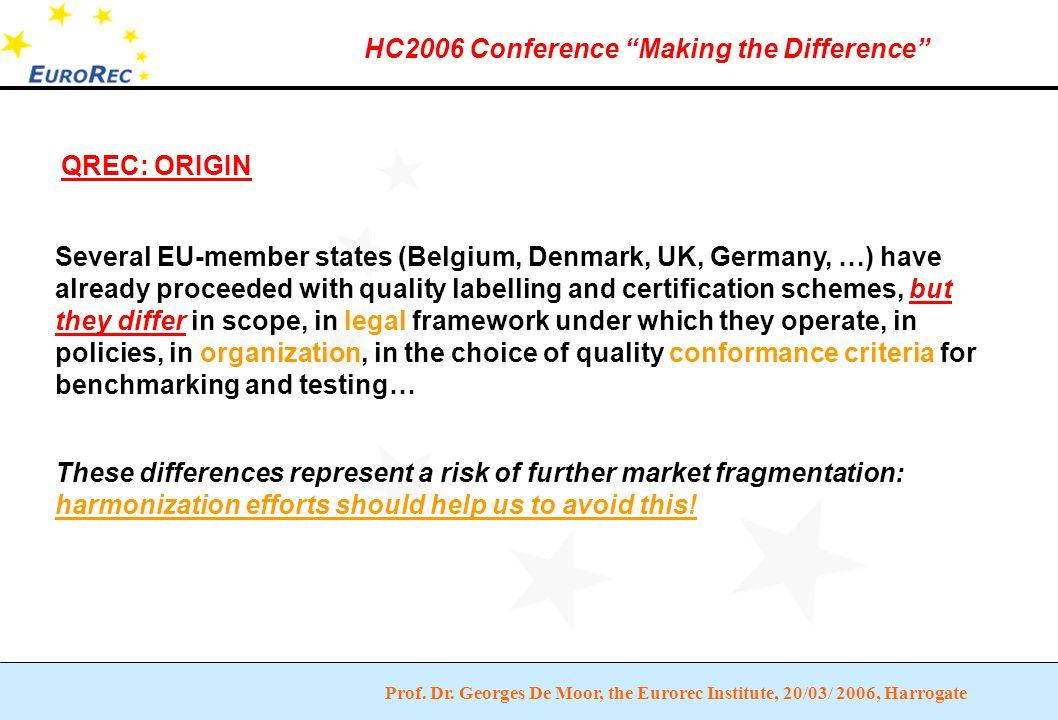 "Prof. Dr. Georges De Moor, the Eurorec Institute, 20/03/ 2006, Harrogate HC2006 Conference ""Making the Difference"" QREC: ORIGIN Several EU-member stat"