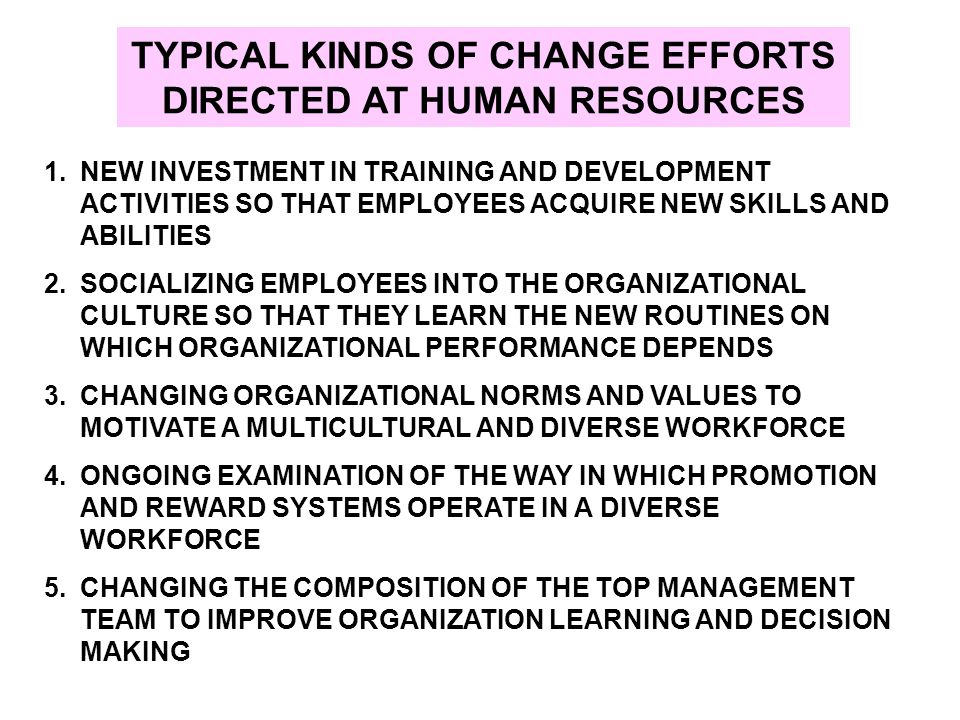 Lewin's Three-Step Change Process Unfreeze the organization from its present state Make the desired type of change Refreeze the organization in a new desired state Sumber :Jones, 2007 : 288