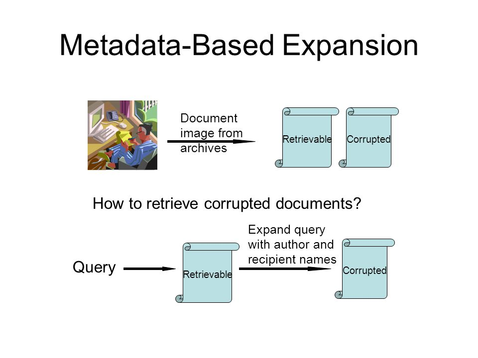Metadata-Based Expansion CorruptedRetrievable Document image from archives Retrievable Query Corrupted How to retrieve corrupted documents.