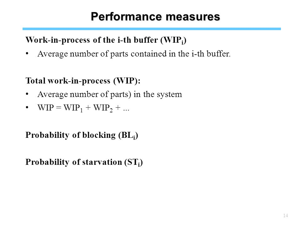 14 Performance measures Work-in-process of the i-th buffer (WIP i ) Average number of parts contained in the i-th buffer.