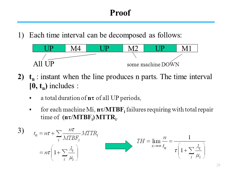 29 Proof 1)Each time interval can be decomposed as follows: 2)t n : instant when the line produces n parts.