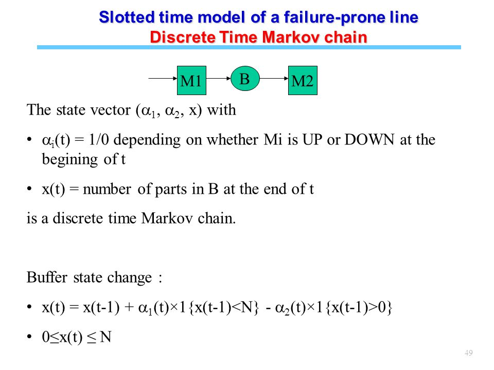 49 Slotted time model of a failure-prone line Discrete Time Markov chain The state vector (  1,  2, x) with  i (t) = 1/0 depending on whether Mi is UP or DOWN at the begining of t x(t) = number of parts in B at the end of t is a discrete time Markov chain.