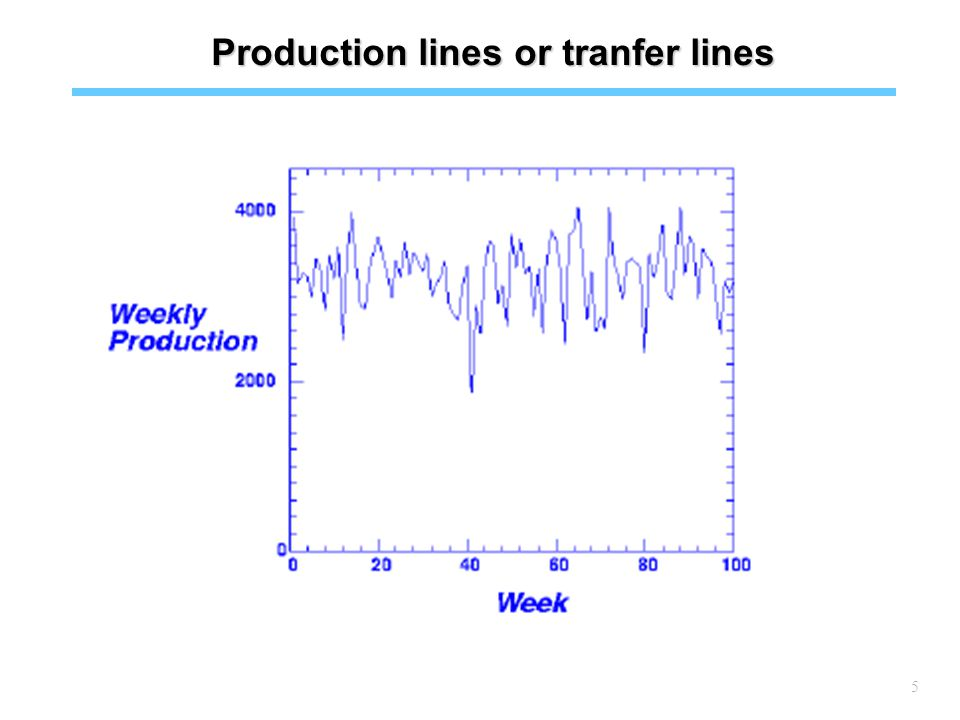 5 Production lines or tranfer lines