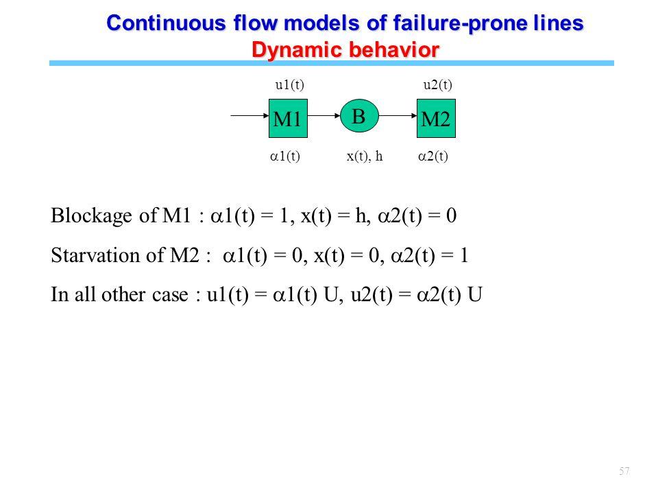 57 Blockage of M1 :  1(t) = 1, x(t) = h,  2(t) = 0 Starvation of M2 :  1(t) = 0, x(t) = 0,  2(t) = 1 In all other case : u1(t) =  1(t) U, u2(t) =  2(t) U M1 B M2 u1(t)u2(t)  1(t)  2(t) x(t), h Continuous flow models of failure-prone lines Dynamic behavior