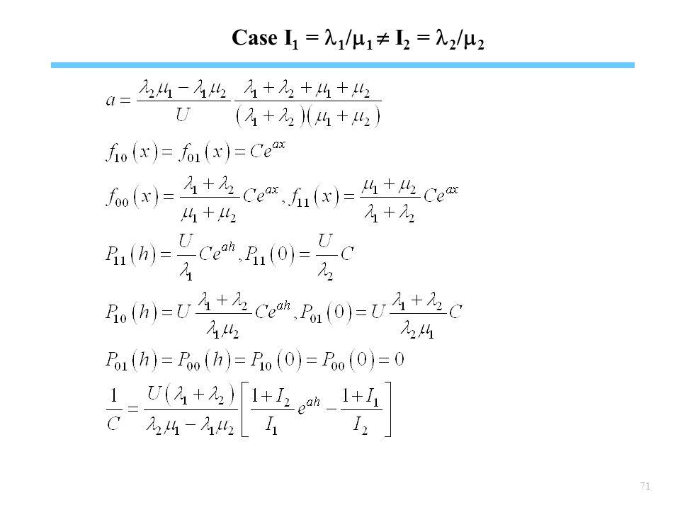 71 Case I 1 = 1 /  1  I 2 = 2 /  2