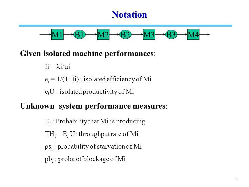 75 Notation Given isolated machine performances: Ii = i/  i e i = 1/(1+Ii) : isolated efficiency of Mi e i U : isolated productivity of Mi Unknown system performance measures: E i : Probability that Mi is producing TH i = E i U: throughput rate of Mi ps i : probability of starvation of Mi pb i : proba of blockage of Mi M1 B1 M2 B2 M3 B3 M4