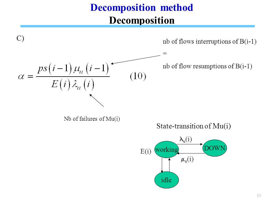 83 C) nb of flows interruptions of B(i-1) = nb of flow resumptions of B(i-1) Nb of failures of Mu(i) State-transition of Mu(i) working DOWN idle E(i) u (i)  u (i) Decomposition method Decomposition