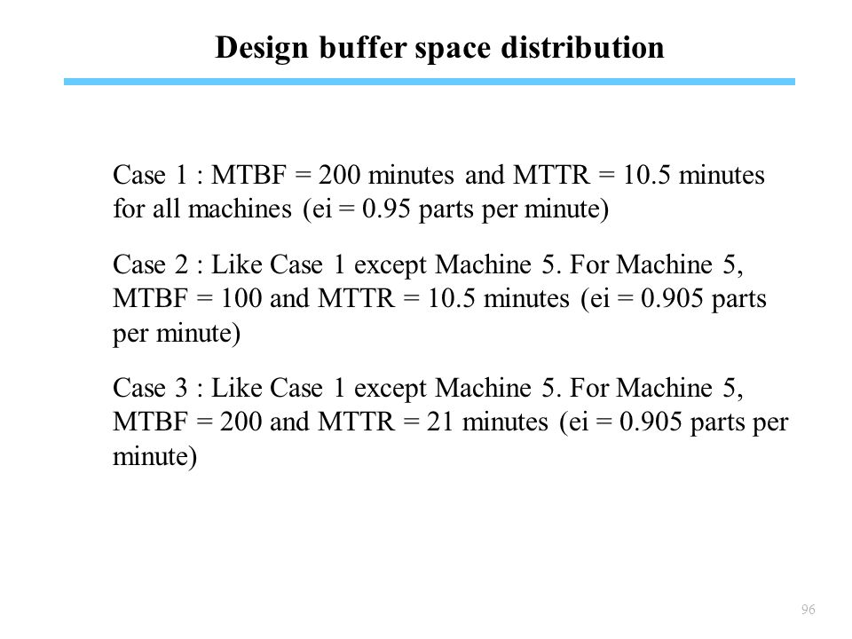 96 Design buffer space distribution Case 1 : MTBF = 200 minutes and MTTR = 10.5 minutes for all machines (ei = 0.95 parts per minute) Case 2 : Like Case 1 except Machine 5.