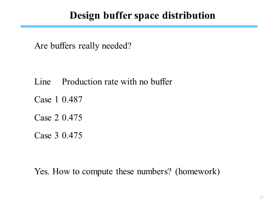 97 Design buffer space distribution Are buffers really needed.