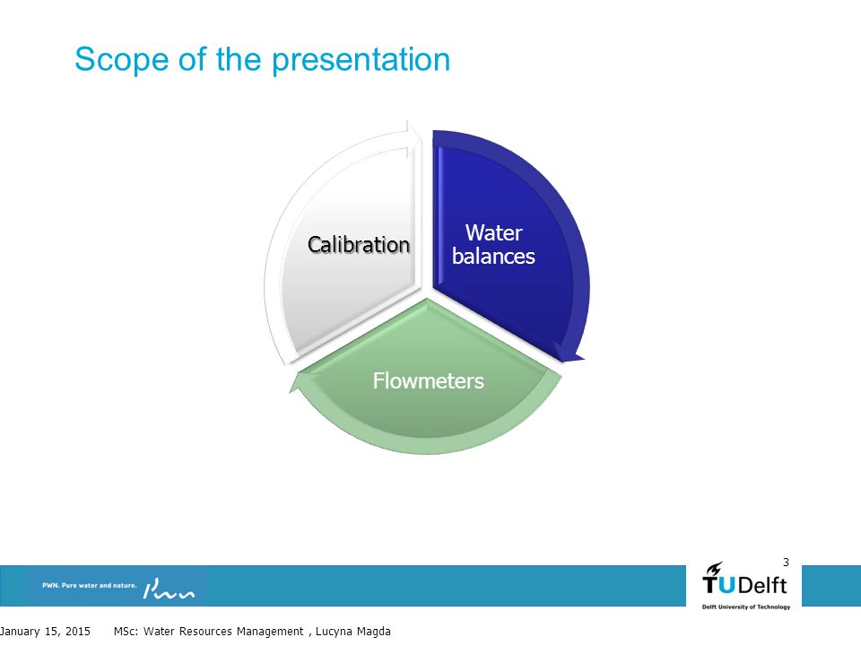 Scope of the presentation 3 Water balances Flowmeters Calibration January 15, 2015 MSc: Water Resources Management, Lucyna Magda