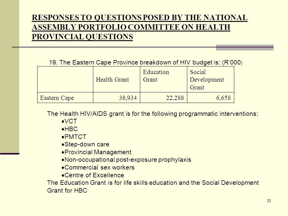 33 RESPONSES TO QUESTIONS POSED BY THE NATIONAL ASSEMBLY PORTFOLIO COMMITTEE ON HEALTH PROVINCIAL QUESTIONS 19.