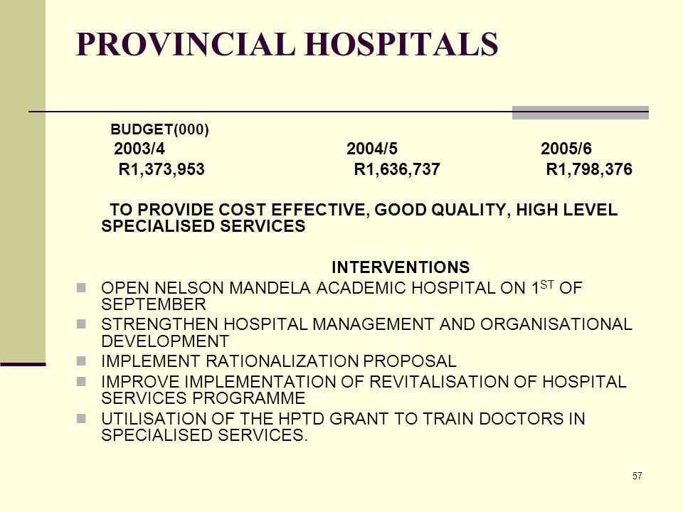 57 PROVINCIAL HOSPITALS BUDGET(000) 2003/4 2004/5 2005/6 R1,373,953 R1,636,737 R1,798,376 TO PROVIDE COST EFFECTIVE, GOOD QUALITY, HIGH LEVEL SPECIALISED SERVICES INTERVENTIONS OPEN NELSON MANDELA ACADEMIC HOSPITAL ON 1 ST OF SEPTEMBER STRENGTHEN HOSPITAL MANAGEMENT AND ORGANISATIONAL DEVELOPMENT IMPLEMENT RATIONALIZATION PROPOSAL IMPROVE IMPLEMENTATION OF REVITALISATION OF HOSPITAL SERVICES PROGRAMME UTILISATION OF THE HPTD GRANT TO TRAIN DOCTORS IN SPECIALISED SERVICES.