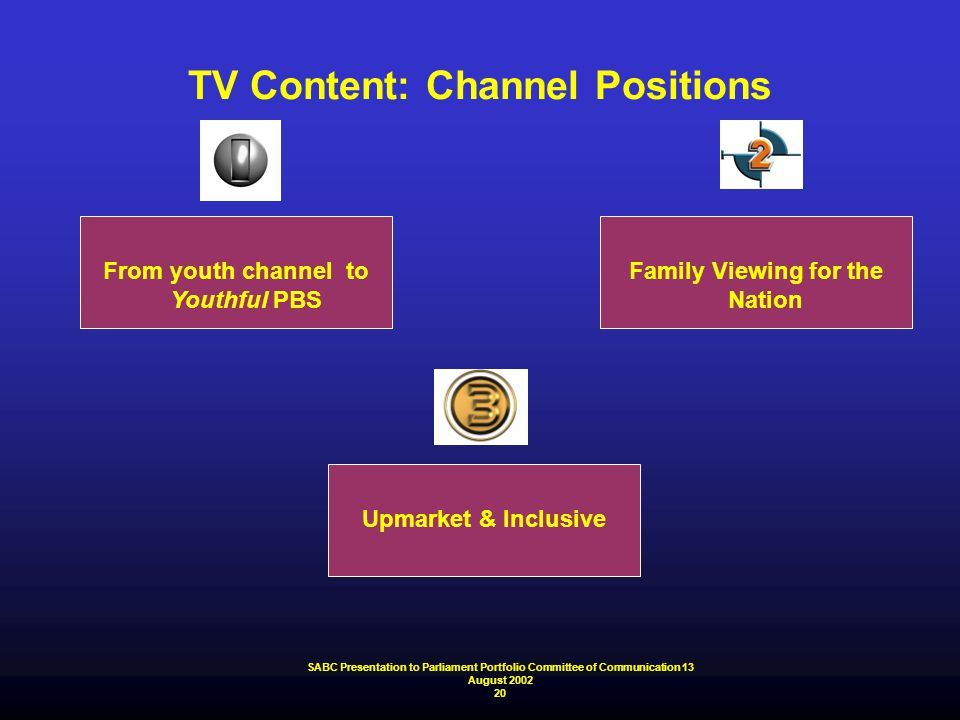TV Content: Channel Positions From youth channel to Youthful PBS SABC Presentation to Parliament Portfolio Committee of Communication 13 August 2002 2