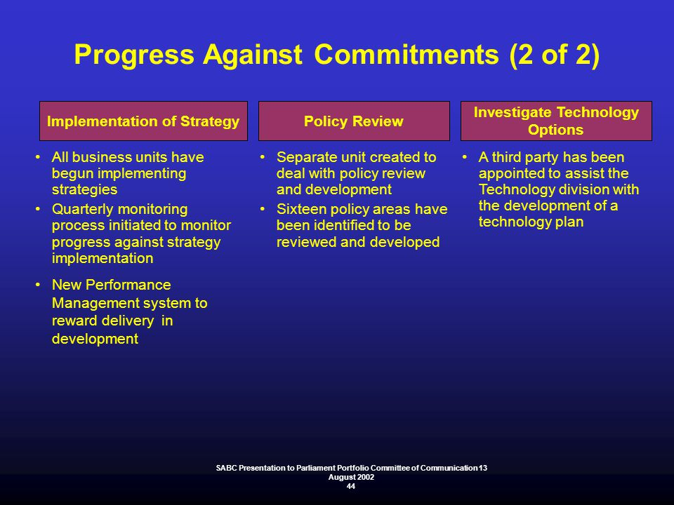 Progress Against Commitments (2 of 2) All business units have begun implementing strategies Quarterly monitoring process initiated to monitor progress