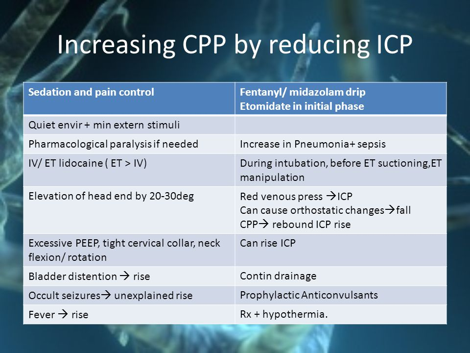 Increasing CPP by reducing ICP Sedation and pain controlFentanyl/ midazolam drip Etomidate in initial phase Quiet envir + min extern stimuli Pharmacol