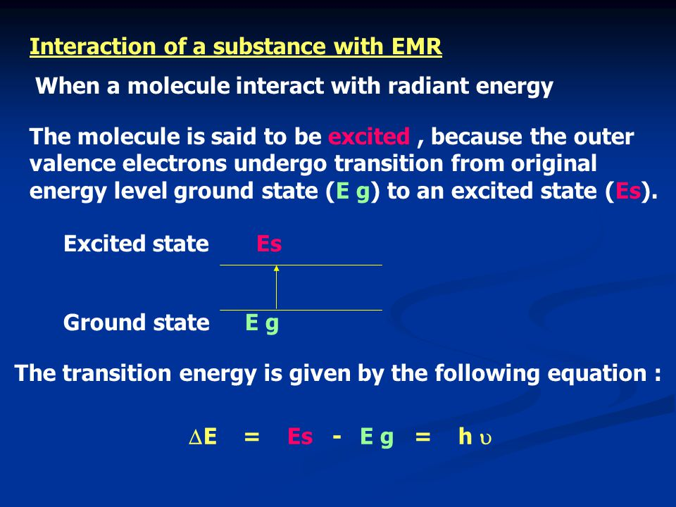 Interaction of a substance with EMR  E = Es - E g = h  When a molecule interact with radiant energy The molecule is said to be excited, because the
