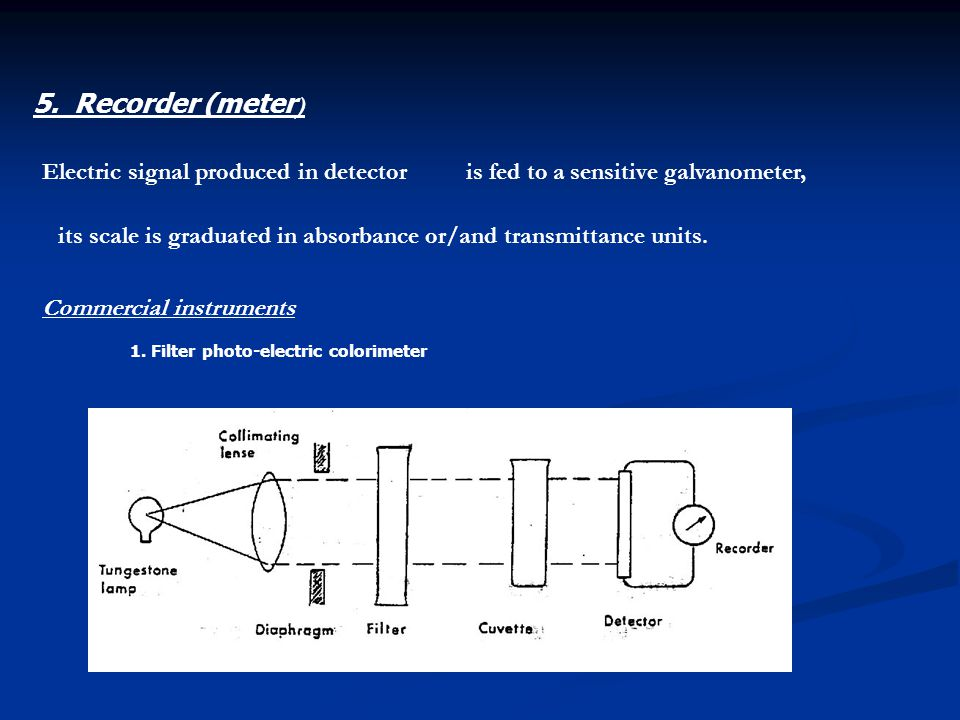 5. Recorder (meter ) Electric signal produced in detectoris fed to a sensitive galvanometer, its scale is graduated in absorbance or/and transmittance